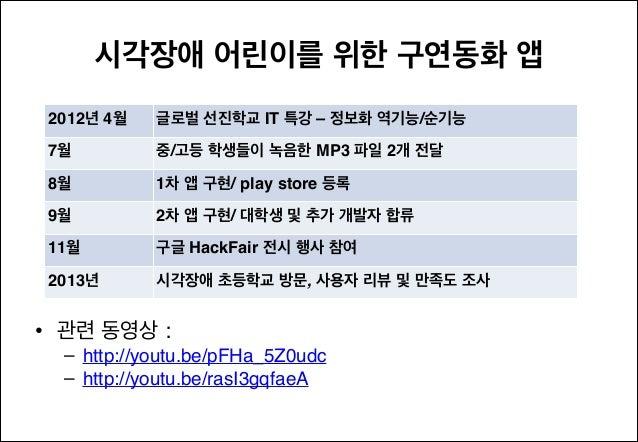 시각장애 어린이를 위한 구연동화 앱 2012년 4월  글로벌 선진학교 IT 특강 – 정보화 역기능/순기능  7월  중/고등 학생들이 녹음한 MP3 파일 2개 전달  8월  1차 앱 구현/ play store 등록  9월...