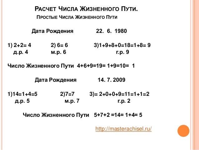 Как рассчитать число рождения