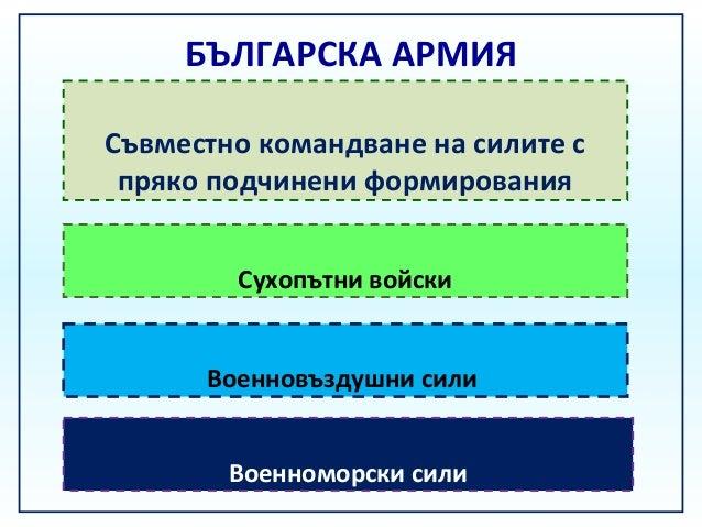 БЪЛГАРСКА АРМИЯ Съвместно командване на силите с пряко подчинени формирования Сухопътни войски Военновъздушни сили Военном...