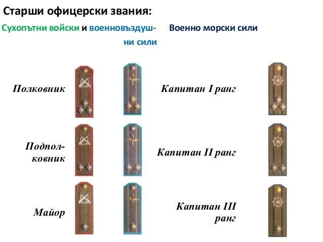 Старши офицерски звания: Сухопътни войски и военновъздушни сили  Военно морски сили    Полковник    Капитан I ранг    ...
