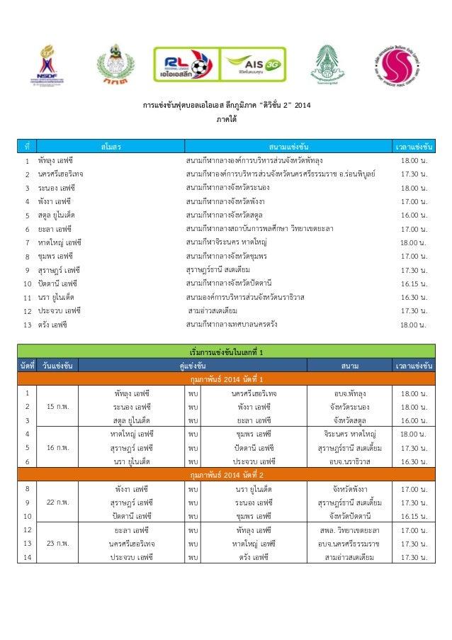 """การแข่งขันฟุตบอลเอไอเอส ลีกภูมิภาค """"ดิวชน 2"""" 2014 ิ ั่ ภาคใต้ ที่ 1 2 3 4 5 6 7 8 9 10 11 12 13  สโมสร พัทลุง เอฟซี นครศรี..."""
