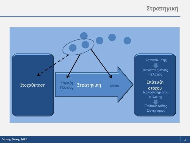 Στρατηγικές επικοινωνίας και προώθησης τουριστικών επιχειρήσεων και προορισμών - Μια χαμηλού κόστους προσέγγιση και τρόποι επηρεασμού τη Slide 3