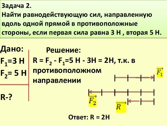 Задачи на сложение сил с решением сдать экзамен перевод