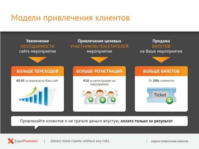 Микс модель Больше регистраций / Больше билетов  Карточка мероприятия  i-frame  Компании, которые подключают Микс-Модель, ...