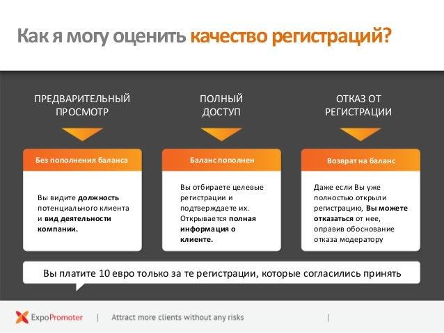 Presentation for Conference