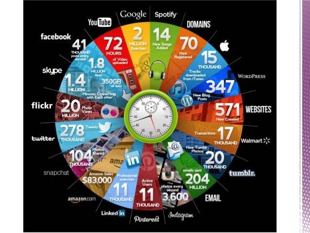 بازاریابی محتوا و محتوای ناب Slide 2