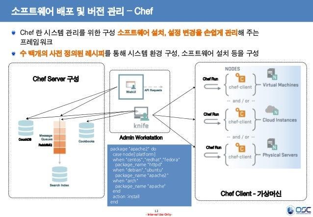 소프트웨어 배포 및 버전 관리 – Chef Chef 란 시스템 관리를 위한 구성 소프트웨어 설치, 설정 변경을 손쉽게 관리해 주는 프레임워크 수 백개의 사전 정의된 레시피를 통해 시스템 환경 구성, 소프트웨어 설치 등을...