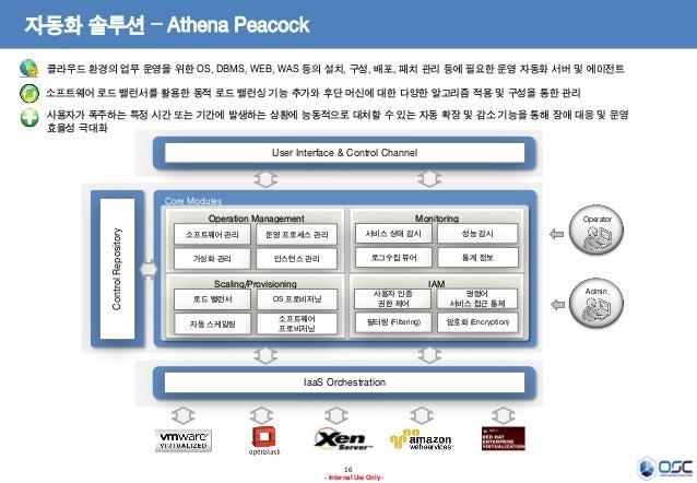 자동화 솔루션 – Athena Peacock 클라우드 환경의 업무 운영을 위한 OS, DBMS, WEB, WAS 등의 설치, 구성, 배포, 패치 관리 등에 필요한 운영 자동화 서버 및 에이전트  소프트웨어 로드 밸런서를...