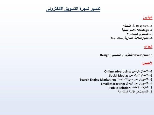 كيفية اعداد وتجهيز خطة واستراتيجية التسويق عبر الانترنت Slide 3