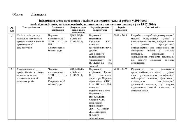 Область  Луганська Інформація щодо проведення дослідно-експериментальної роботи у 2014 році на базі дошкільних, загальноос...