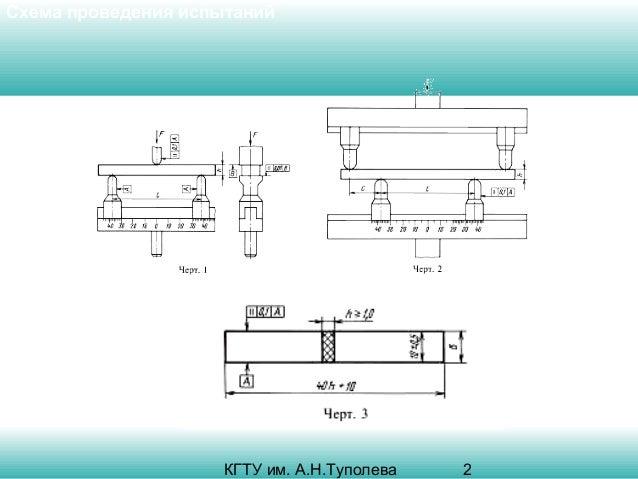 Схема проведения испытаний  КГТУ им. А.Н.Туполева  2