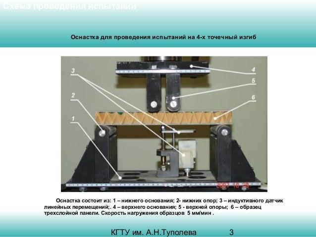Схема проведения испытаний  Оснастка для проведения испытаний на 4-х точечный изгиб  Оснастка состоит из: 1 – нижнего осно...