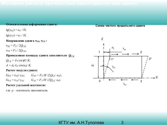 Методика расчета прочностных характеристик при сдвиге  Относительная деформация сдвига:  Схема чистого продольного сдвига ...