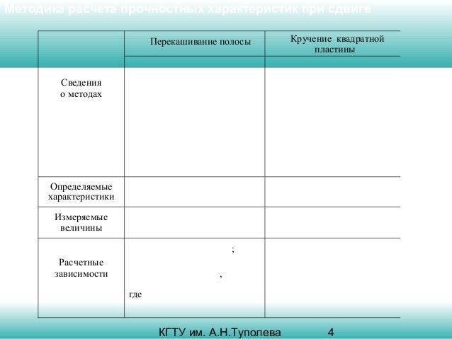 Методика расчета прочностных характеристик при сдвиге Перекашивание полосы  Кручение квадратной пластины  Сведения о метод...