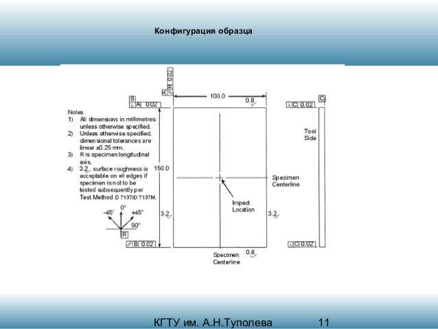 Конфигурация образца  КГТУ им. А.Н.Туполева  11