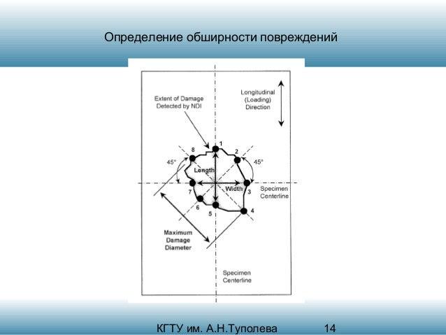 Определение обширности повреждений  КГТУ им. А.Н.Туполева  14