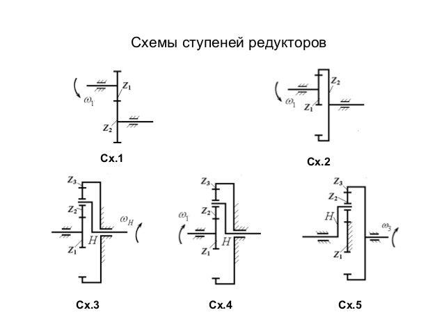 Схемы ступеней редукторов  Сх.1  Сх.3  Сх.2  Сх.4  Сх.5