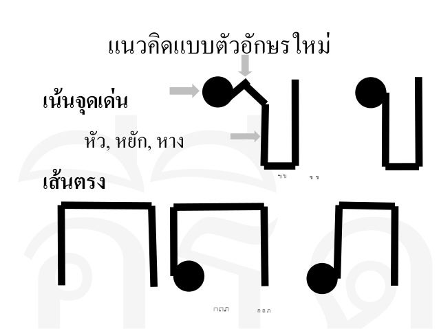 แนวคิดแบบตัวอักษรใหม่ เน้นจุดเด่น หัว, หยัก, หาง  เส้นตรง  ฃข  กถภ
