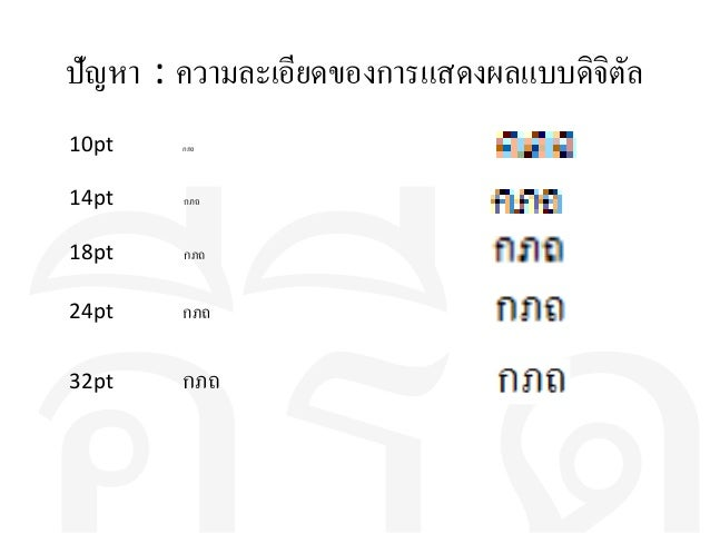 ปัญหา : ความละเอียดของการแสดงผลแบบดิจิตัล 10pt  กภถ  14pt  กภถ  18pt  กภถ  24pt  กภถ  32pt  กภถ