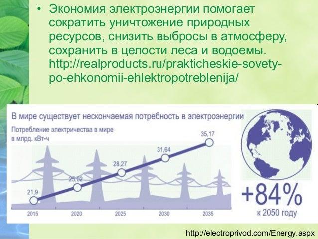 Разумное потребление электричества. Slide 3