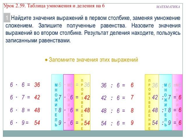 деления из таблицы умнажения