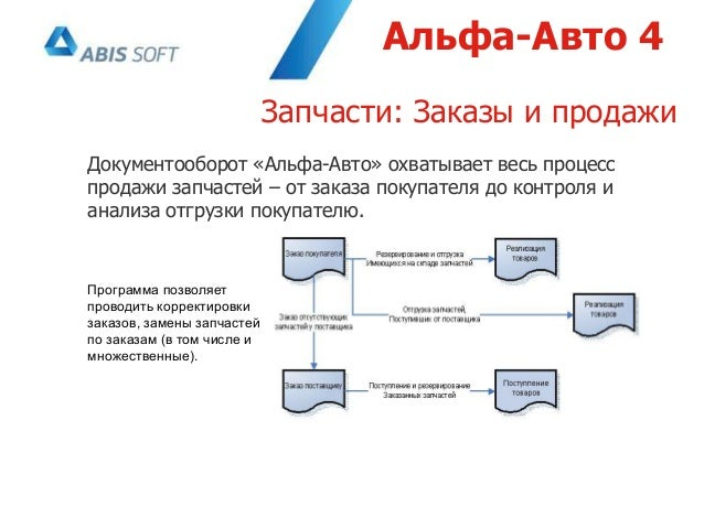 презентация программы автоматизации