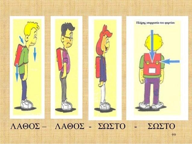 ΛΑΘΟΣ –  ΛΑΘΟΣ - ΣΩΣΤΟ  -  ΣΩΣΤΟ 99