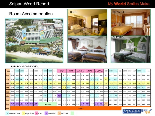 Saipan World Resort  My World Smiles Make SUITE  ROYAL DLX  DELUXE  Room Accommodation  SUPERIO R  SWR ROOM CATEGORY 1012 ...