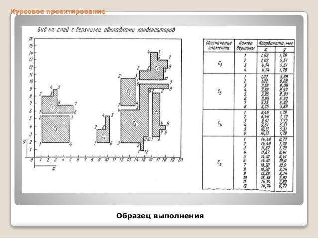 презентационные слайды на курсовое проектирование Курсовое проектирование Образец выполнения