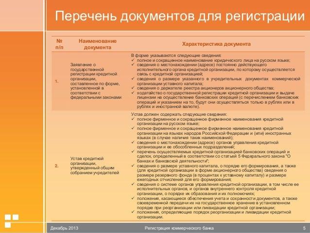 Перечень документов кредитных организаций