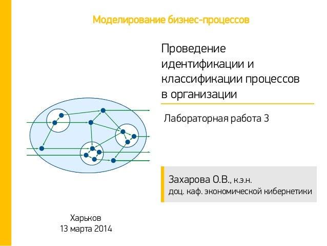 Захарова О.В., к.э.н. доц. каф. экономической кибернетики Проведение идентификации и классификации процессов в организации...