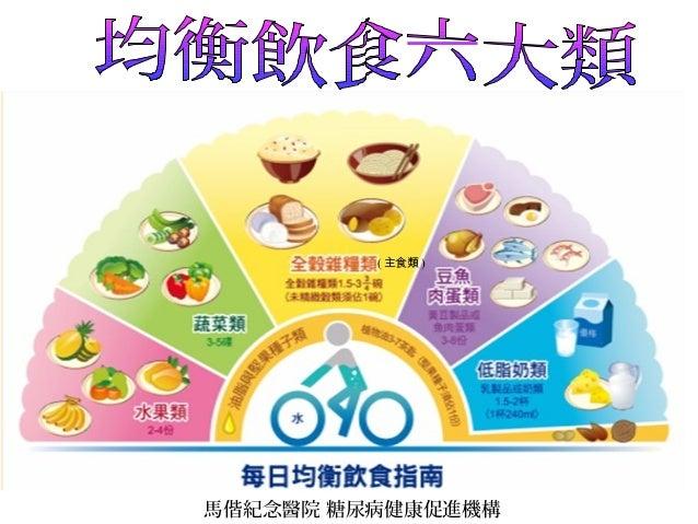 馬偕紀念醫院 糖尿病健康促進機構 ( 主食類 )