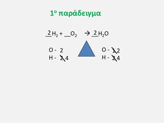 1ο παράδειγμα __H2 + __O2  __H2O O - H - O - H - 2 2 1 2 2 2 4 2 4