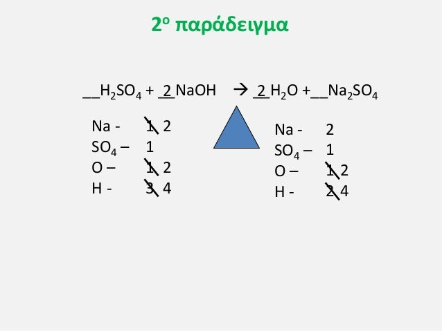 __H2SO4 + __NaOH  __H2O +__Na2SO4 Na - SO4 – O – H - Na - SO4 – O – H - 1 1 1 3 2 1 1 2 2 2 2 4 2 2 4 2ο παράδειγμα