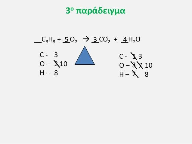 __C3H8 + __O2  __CO2 + __H2O C - O – H – C - O – H – 3 2 8 1 3 2 3 3 7 4 10 8 5 10 3ο παράδειγμα