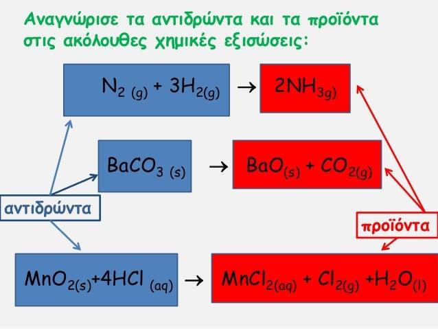 Ακαγκώνηζε ηα ακηηδνώκηα θαη ηα πνμϊόκηα ζηηξ αθόιμοζεξ πεμηθέξ εληζώζεηξ: ακηηδνώκηα πνμϊόκηα Ν2 (g) + 3Η2(g)  2NΗ3g) Ba...
