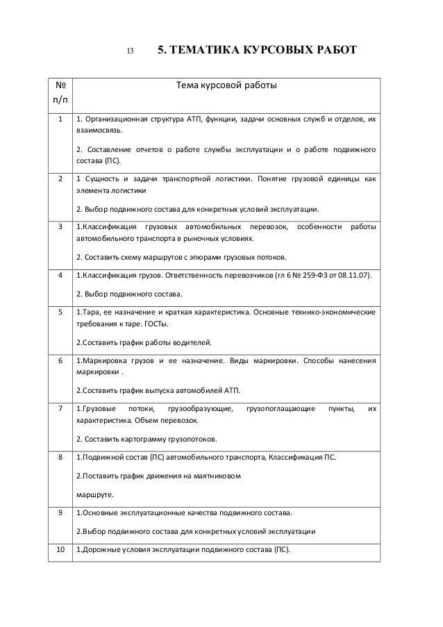 мед ук курс обеп груз пер 14 13 5 ТЕМАТИКА КУРСОВЫХ РАБОТ