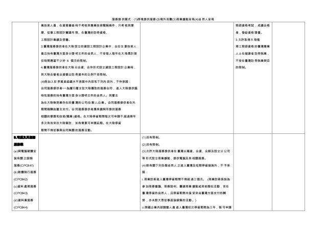 服務貿易特定承諾表對照 Slide 2