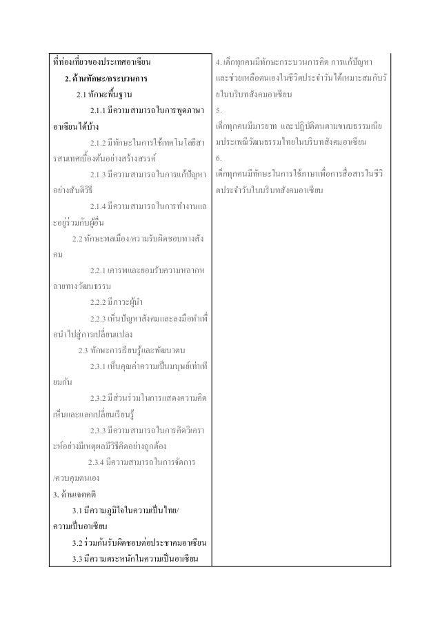 ที่ท่องเที่ยวของประเทศอาเซียน 2. ด้านทักษะ/กระบวนการ 2.1 ทักษะพื้นฐาน 2.1.1 มีความสามารถในการพูดภาษา อาเซียนได้บ้าง 2.1.2 ...