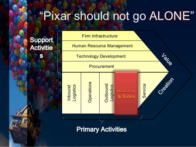 should disney acquire pixar hbr 24 - the walt disney company said tuesday that it would acquire pixar  animation studios for $74 billion in a stock deal that not only gives.