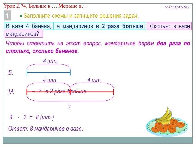 Схема по математике 2