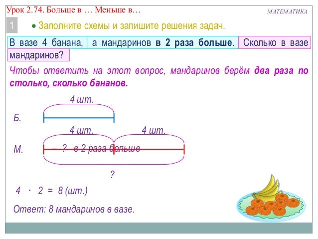 Решение задач на деление 2 класс схема решить математическую задачу во сне