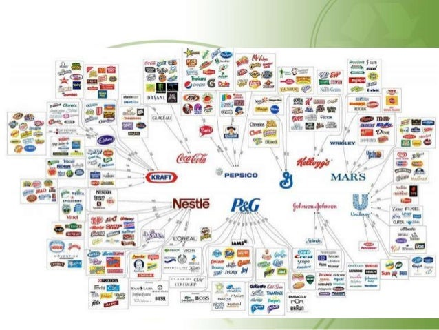 Осознанное потребление. Slide 3