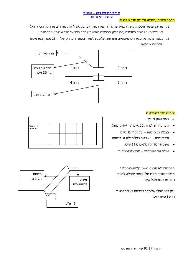שמאי מקרקעין - הנדסת הבניין
