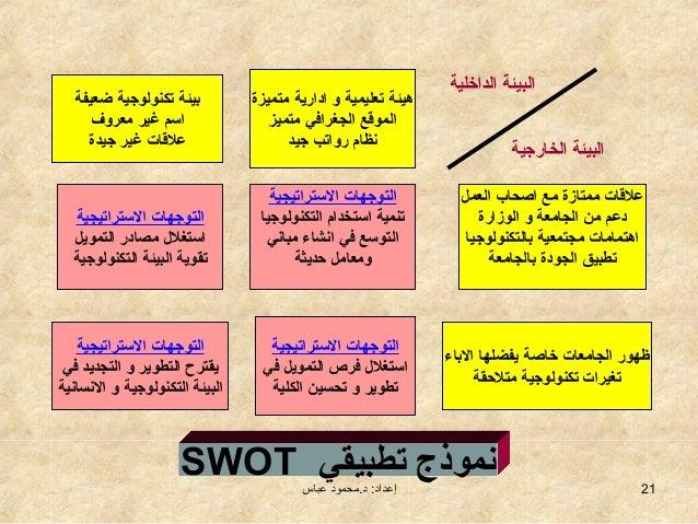 نموذج تحليل سوات للمدرسة