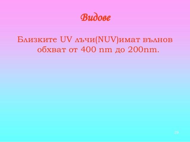 29 Видове Близките UV лъчи(NUV)имат вълнов обхват от 400 nm до 200nm.