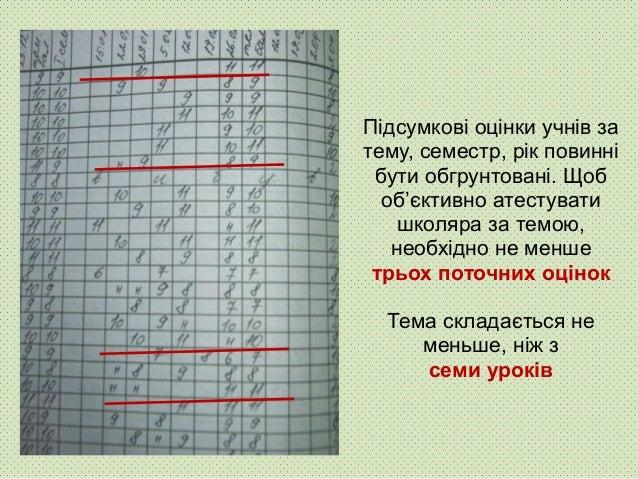 Всі записи в журналі робляться ручкою одного кольору чітко та охайно, без виправлень. Не дозволяється застосування на одні...