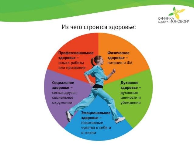 здоровые привычки здоровый образ жизни