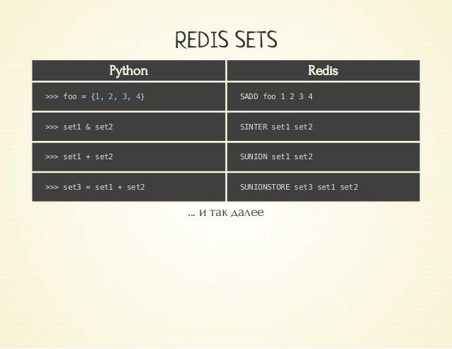"REDIS HASHES Python Redis >>>foo={""spam"":1,""egg"":2} HMSETfoospam1egg2 >>>foo['spam'] HGETfoospam >>>'spam'infoo HEXISTSfoo..."