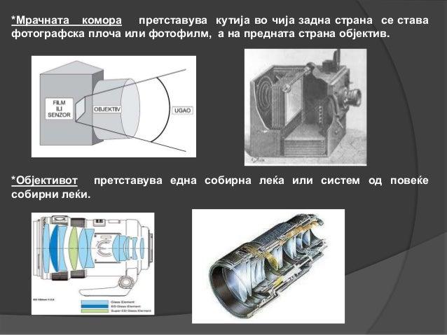 фотоапарат Slide 3